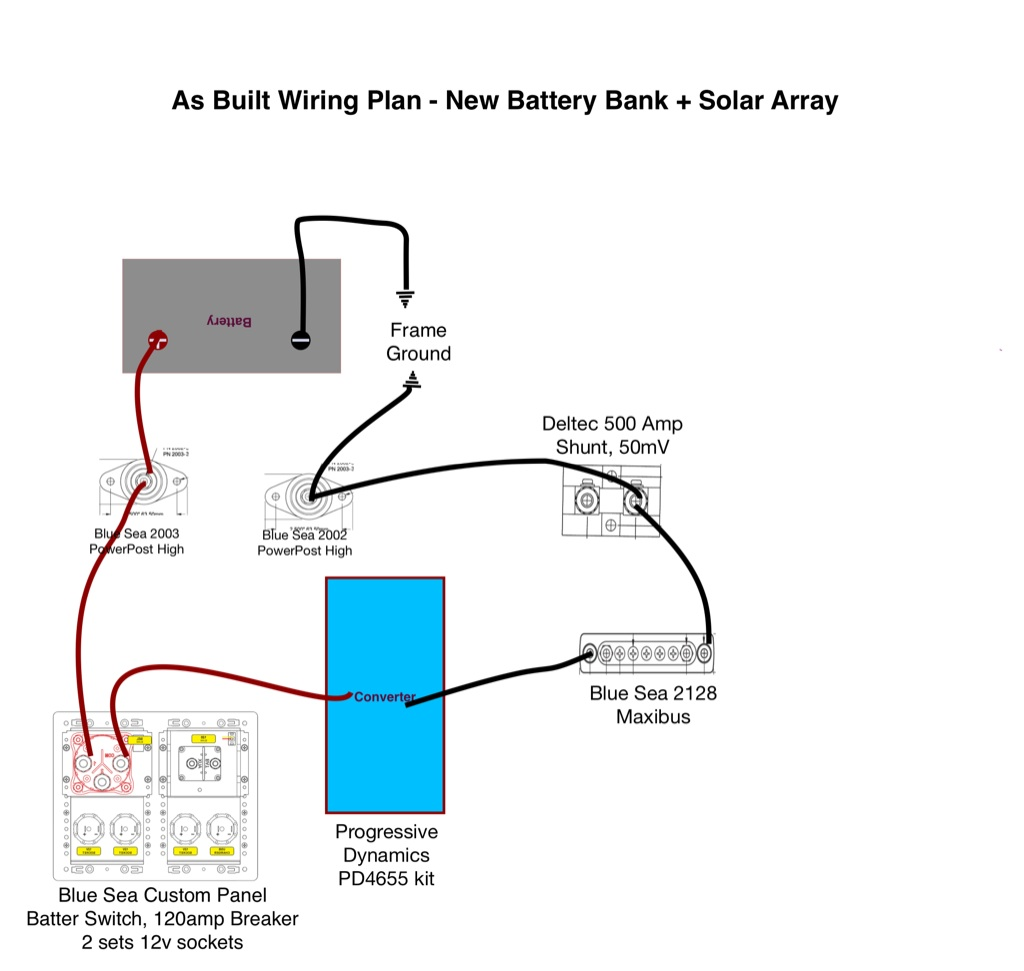 magnetek converter 6332 magnetek 6332 wiring diagram diagrams get image about wiring diagrams