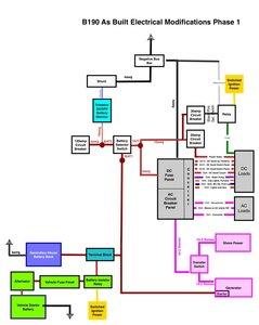 main.php?g2_view=core Wire Diagram For Bat on bat artwork, bat parts, bat predators, bat map, bat roost, bat trace out, bat sonar, bat romance, bat face, bat mitt, bat echolocation, bat hospital, bat skull, bat clip art, bat worksheets, bat wingspan, bat coloring pages,
